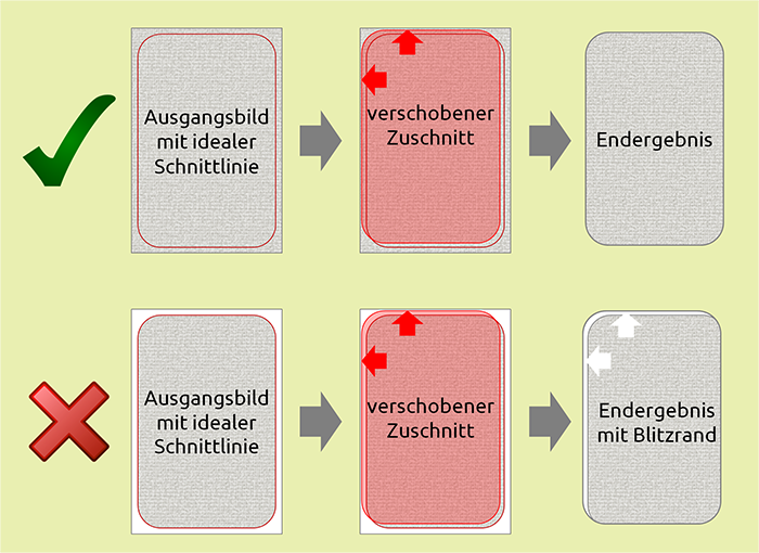 Verschobener Druckrand Autorenspiele